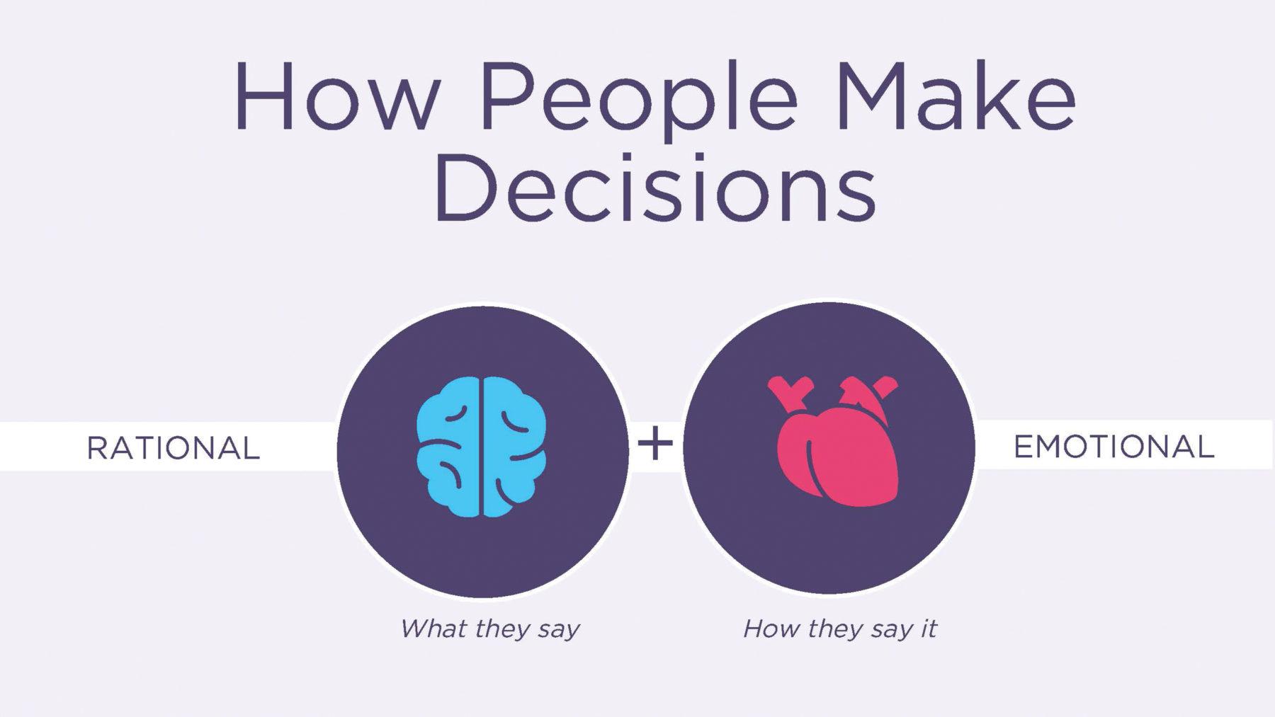 Image result for Emotional Marketing